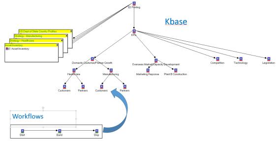KPIs_IV_2