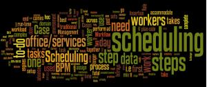 workflow_scheduling