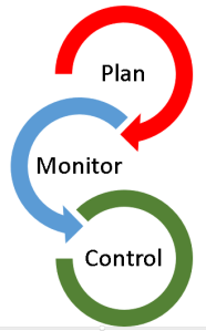 PlanMonitorControl