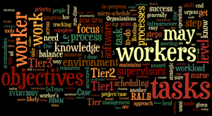 Tier123_Wordle